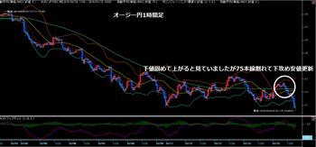 2016.1.16オージー円1H.png